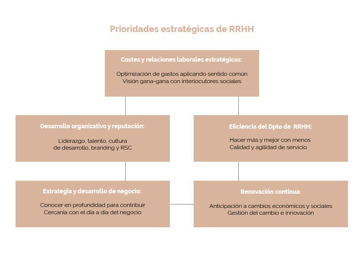 estructura-01