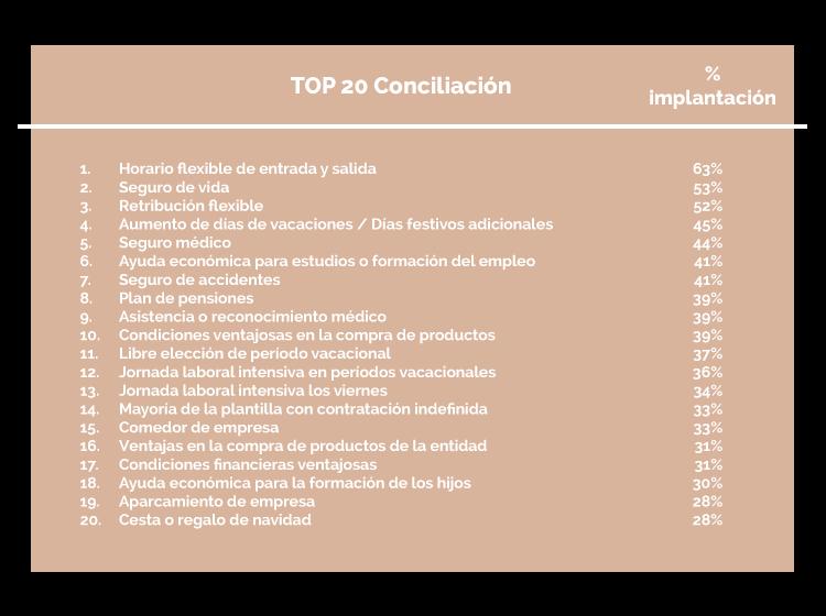 top20_Conciliacion