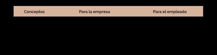 compromiso_1_David_Reyero