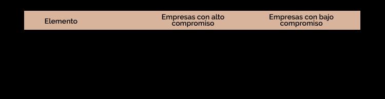 compromiso_5_David_Reyero