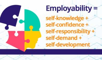 Employability = self-knowledge + self-confidence + self-responsibility + self-demand + self-development